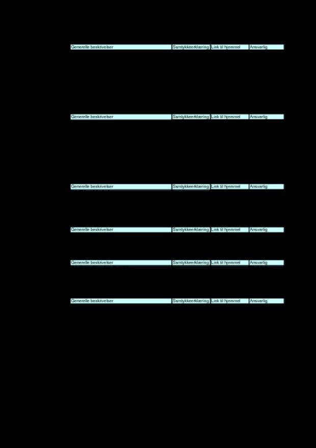 Typiske områder med persondata i frikirker